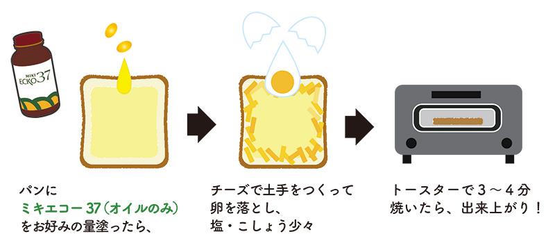 トーストのつくり方