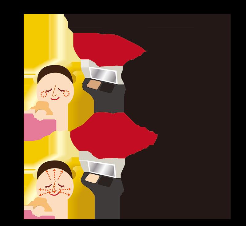 パウダリーファンデーション使い方応用編
