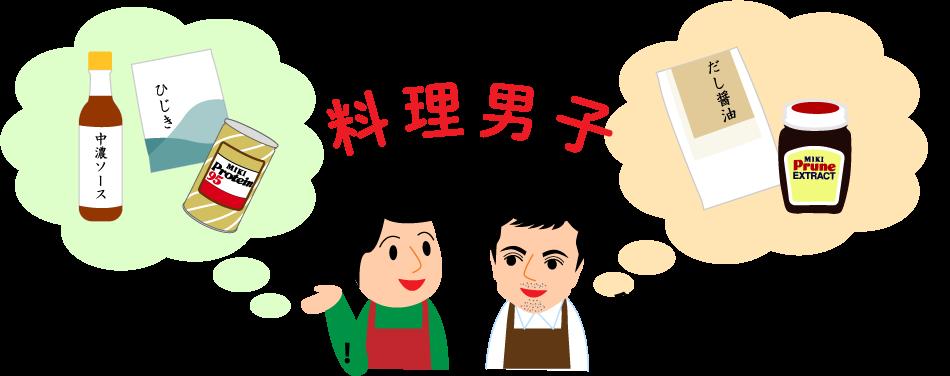 ミキの料理男子